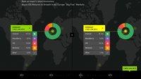 Apfel toppt Bot: iOS-Anteil in Europa legt zu, Android schwächelt