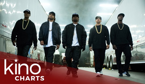 Kinocharts: N.W.A-Biopic Straight Outta Compton degradiert die Konkurrenz