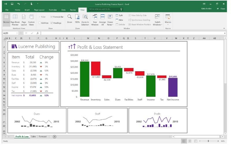 Office 2016 Graphs