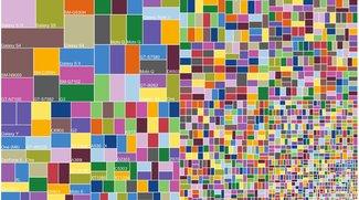 Infografik: So vielfältig ist die Android-Welt