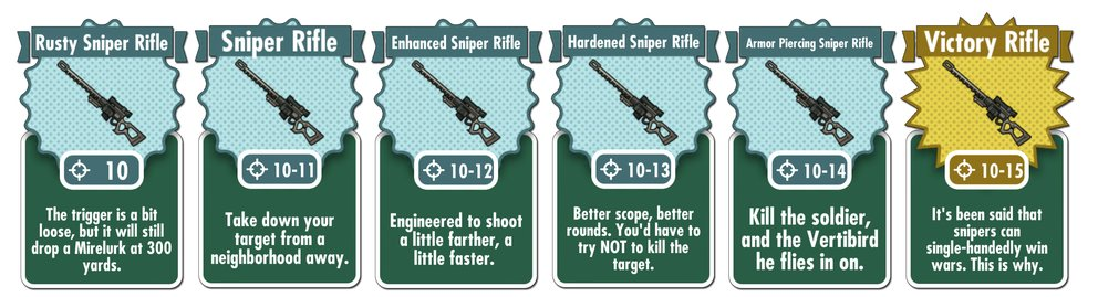 fallout-shelter-waffen-sniper-rifle-victory-rifle
