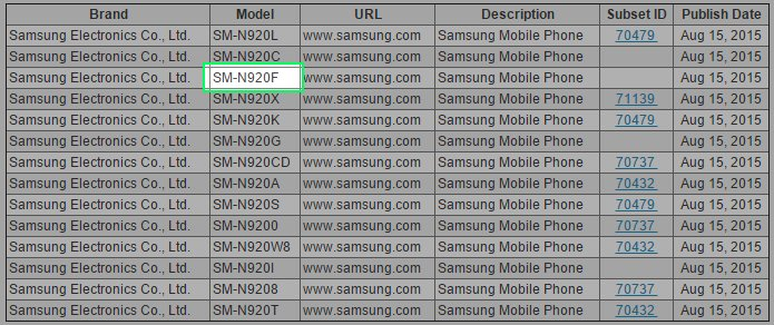 samsung-galaxy-note-5-bluetooth-sig