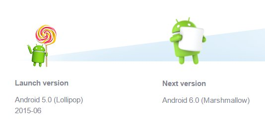 sony-xperia-android-5.0-6.0-update