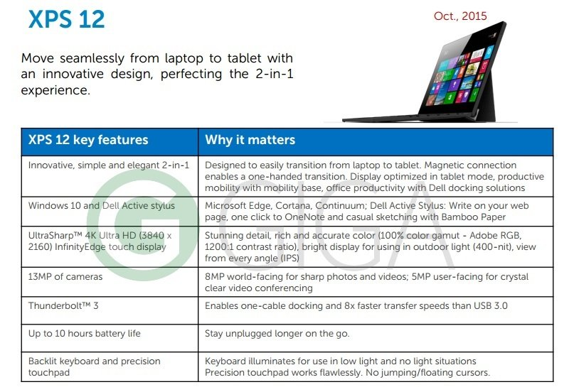 Dell XPS 12 Windows 10 Specs Leak