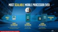 Intel Skylake: 28 neue Mobil- & 21 Desktop-Prozessoren vorgestellt (IFA 2015)