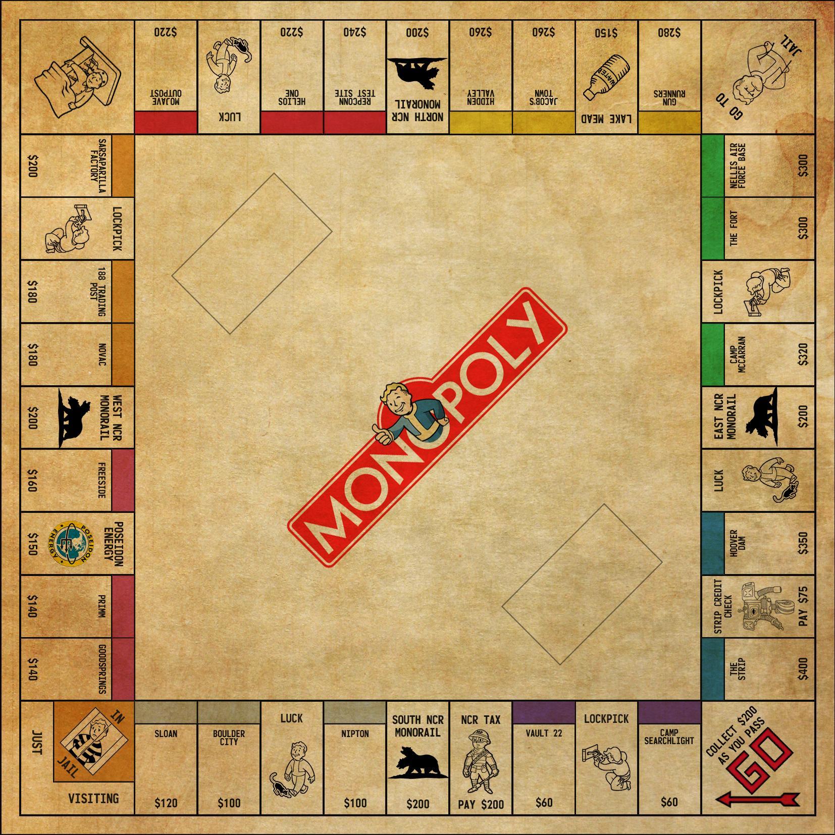 Charmant Monopol Brettspiel Vorlage Zeitgenössisch ...