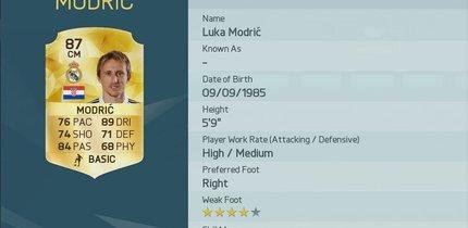 FIFA 16: Dribbler – die besten Ballkünstler im Überblick