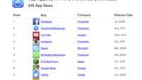 Das sind die beliebtesten iPhone- und iPad-Apps aller Zeiten
