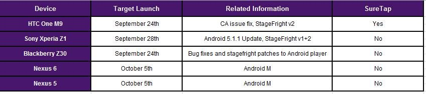 nexus-5-nexus-6-android-marshmallow-update-5-oktober