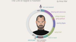 Steve Jobs – die komplette Biografie als Infografik