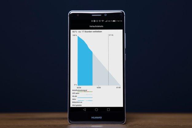 Huawei Mate S: Akku-Tipps - so verlängert ihr die Laufzeit