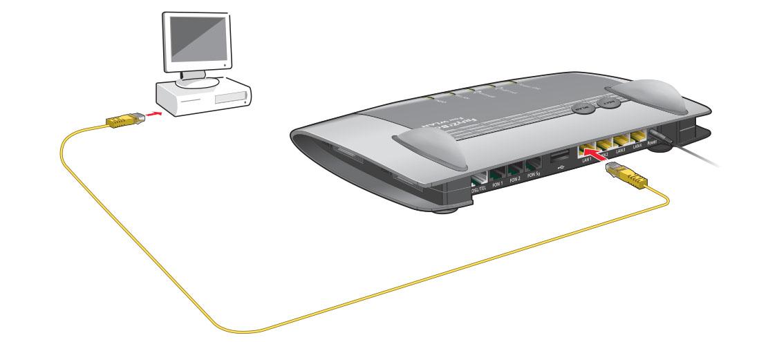Router anschließen – Anleitung mit Bildern – GIGA