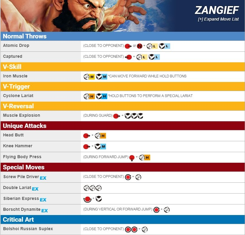 street-fighter-5-zangief-move-liste