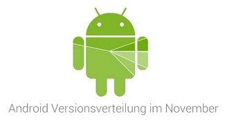 Android-Versionsverteilung im November 2015: Marshmallow debütiert, Lollipop wächst weiter