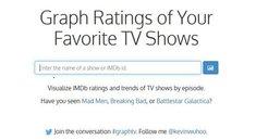 Serien-Empfehlungen: Die besten Folgen online ermitteln - So geht's