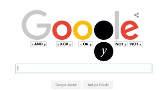 George Boole: 200. Geburtstag - Wen feiert Google heute?