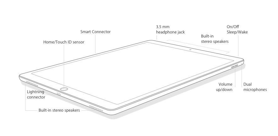 Lightning-Anschluss im iPad Pro unterstützt USB 3.0
