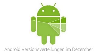 Android-Versionsverteilung im Dezember 2015: KitKat dominiert, Marshmallow wächst (ein bisschen)