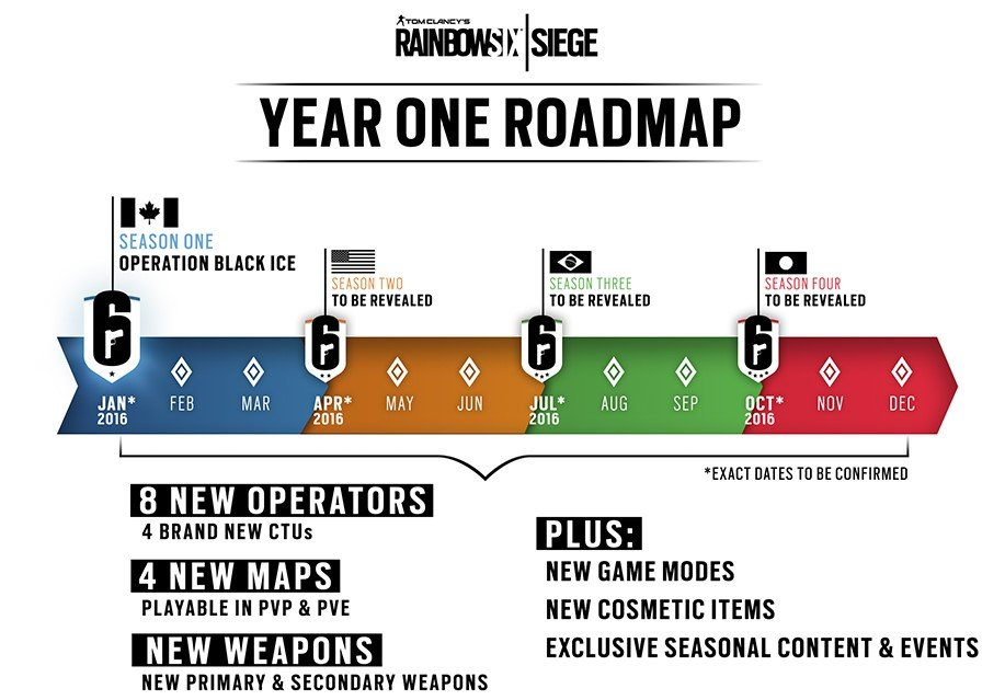 Rainbow Six Siege Roadmap