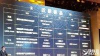 Roadmap von China Mobile sagt iPhone mit 4-Zoll-Display im April voraus