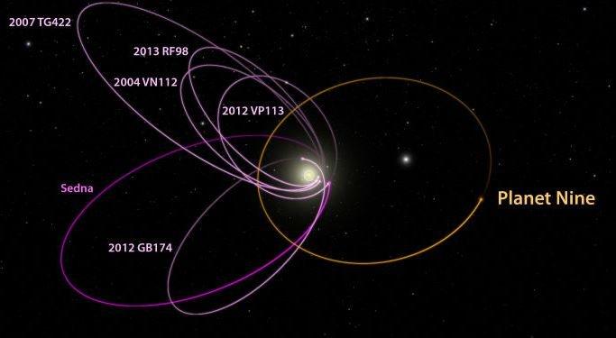 Neuer Planet Grafik