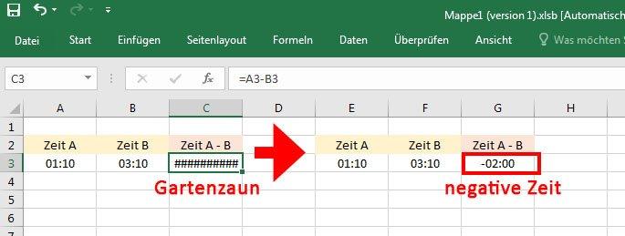 Excel zeigt keine Ergebnisse mit negativen Zeiten an, sondern nur den Gartenzaun aus Rauten.
