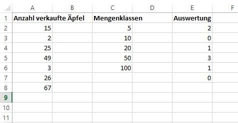 Mit der sogenannten Matrixformel werden in Excel immer zwei Matrizen miteinander verglichen bzw. miteinander verrechnet. Dabei wird eine Zelle immer mit der entsprechenden Zelle aus der anderen Matrix in Zusammenhang gebracht.