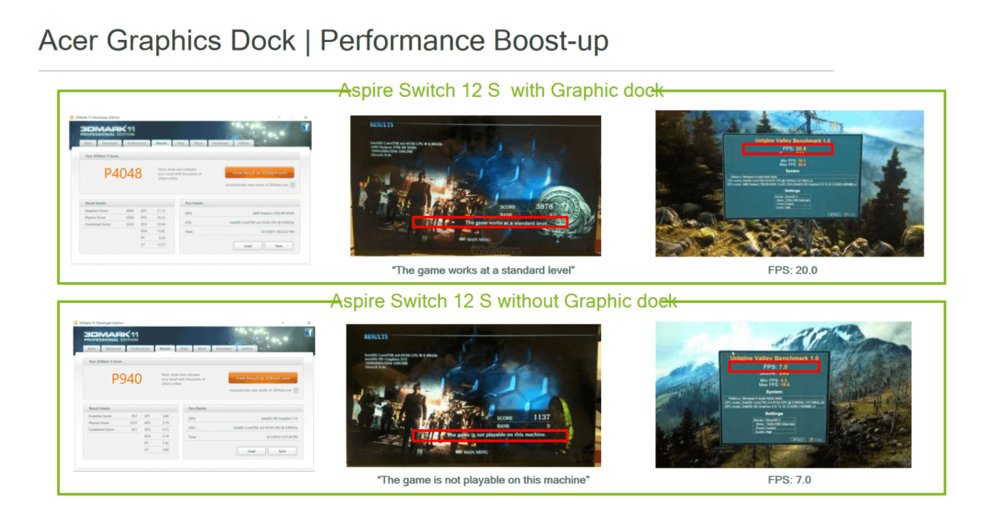Acer Graphics Dock_leak_wf_03