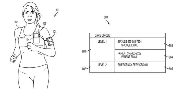 Wie die Apple Watch automatisch Notrufe abgeben könnte