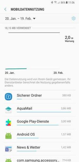 datenverbrauch-mobildaten