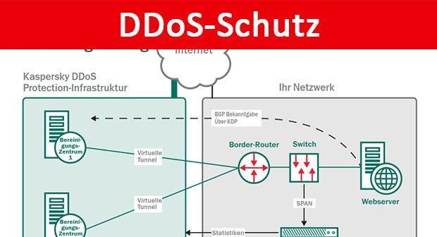 DDoS-Schutz: So schützt ihr euch vor Angriffen