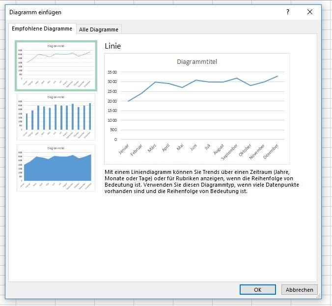 In unserem Beispiel schlägt Excel uns ein Linien-, Säulen- und Flächen-Diagramm vor.
