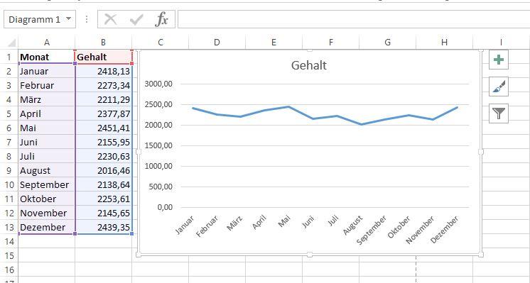 Excel: Liniendiagramm super schnell erstellen! – GIGA