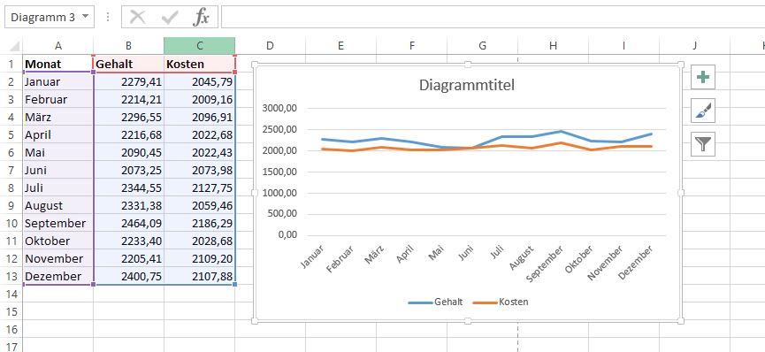 Excel liniendiagramm super schnell erstellen giga auch diagramme mit mehr als zwei spalten sind kein problem fr excel fast immer ordnet es die datenstze korrekt zu ccuart Gallery