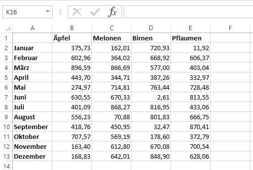 Wir wollen die Daten einer Umsatztabelle transponieren, die verschieden Kategorien enthält (Obst und Monate).