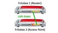 Fritzbox als Access Point einrichten – So geht's
