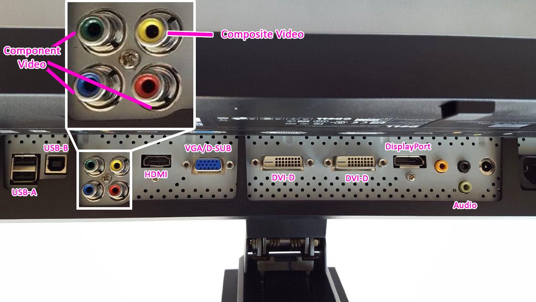Monitor-Anschlüsse: Übersicht (DVI, HDMI, VGA, DisplayPort ...
