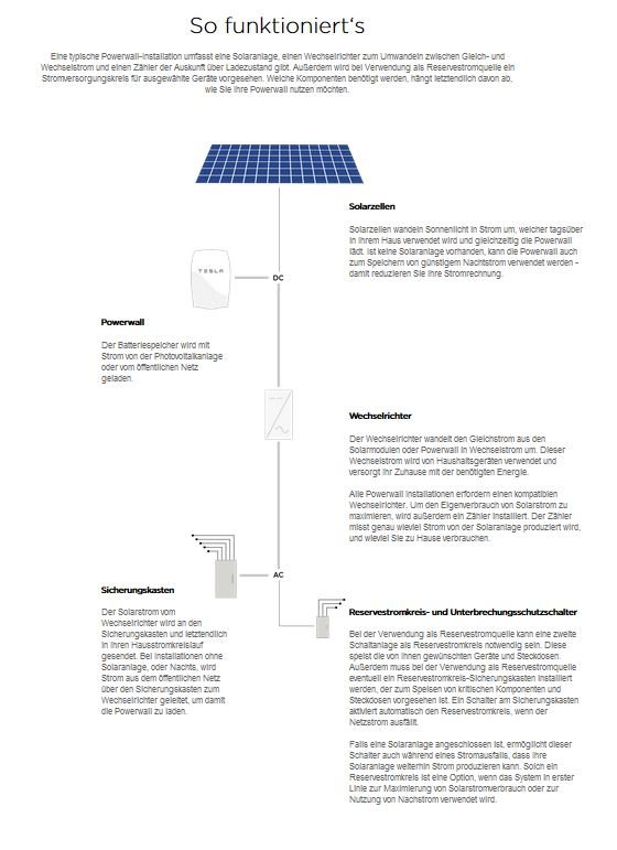 Tesla Powerwall Diagramm