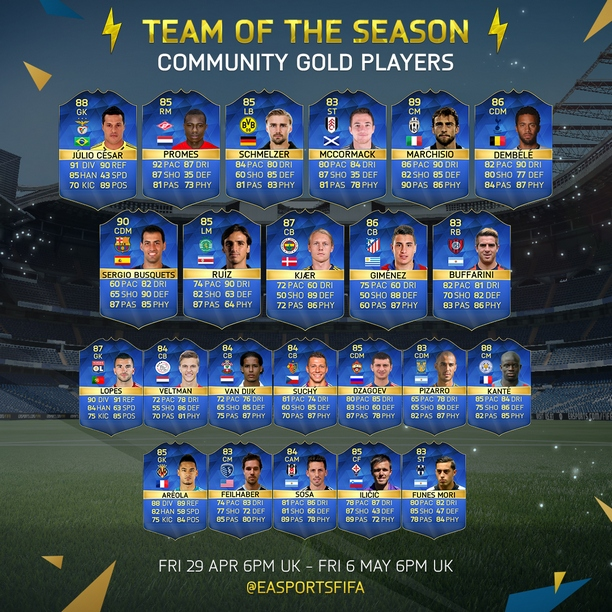 Fifa 16 Tots Teams Of The Season Der Community In Ultimate Team