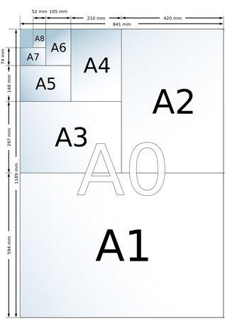 DIN A4 Maße Papierformat