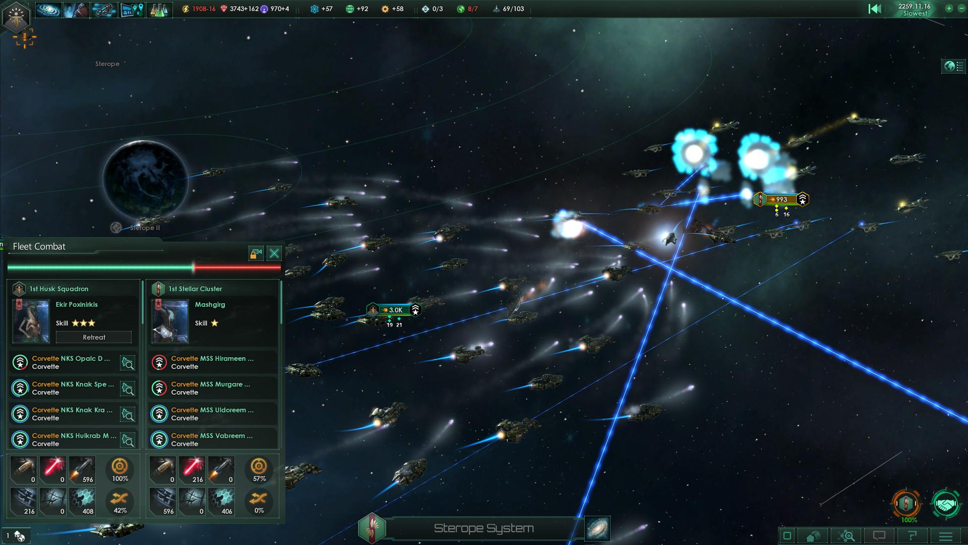 Stellaris Regierungsformen