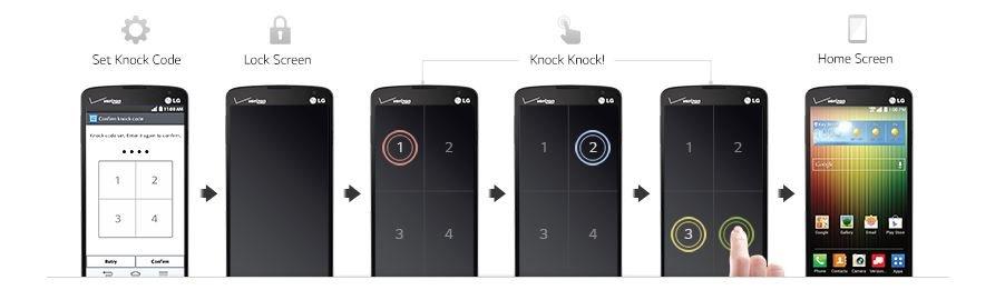 knock-code