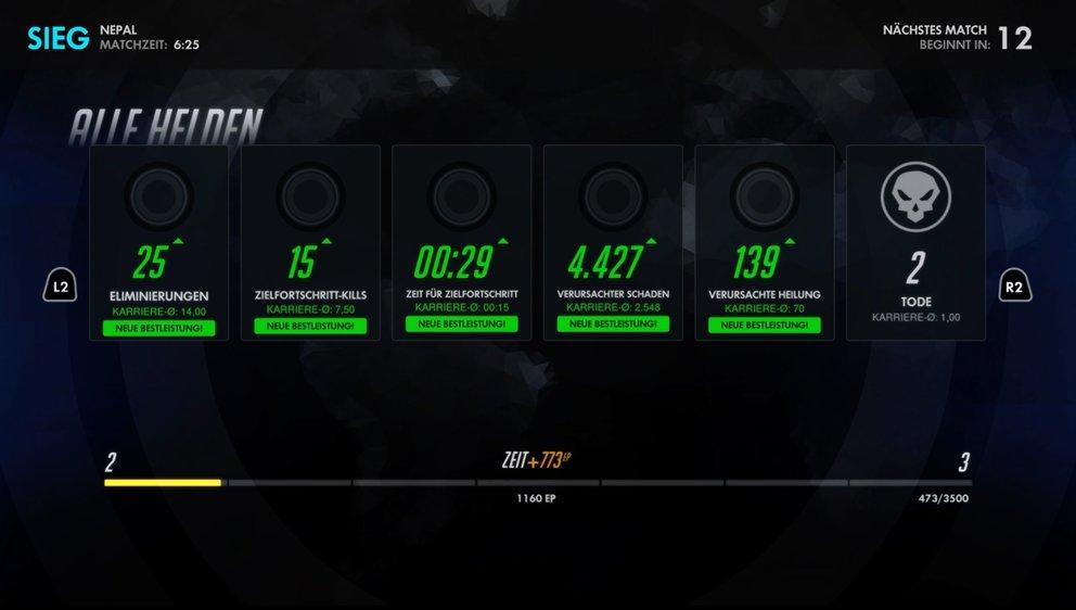 Jede Sekunde aktive Spielzeit in einem Match wird euch in Form von XP gut geschrieben.