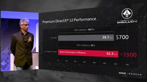 AMD Radeon RX 480 Computex 2016_05