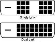 DVI zu VGA DVI-D Schema