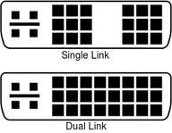 DVI zu VGA DVI-I Schema