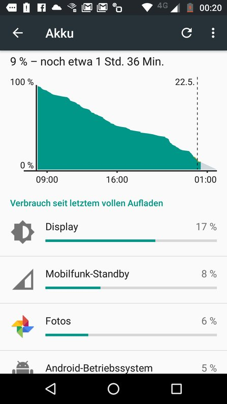 Moto-G4-Plus-Software-Screenshot-01-Akku-Stats-1
