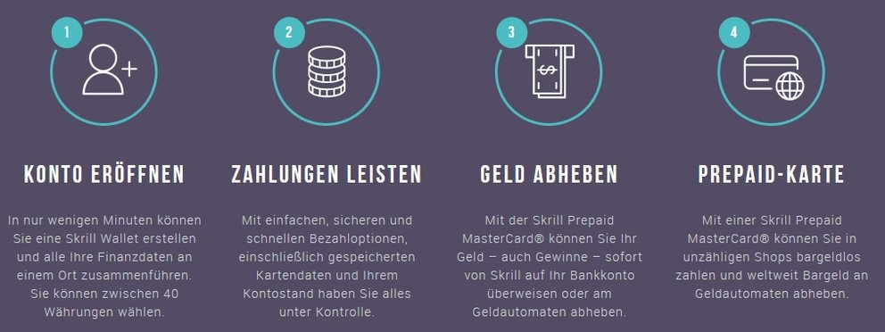 e wallet, wie skrill
