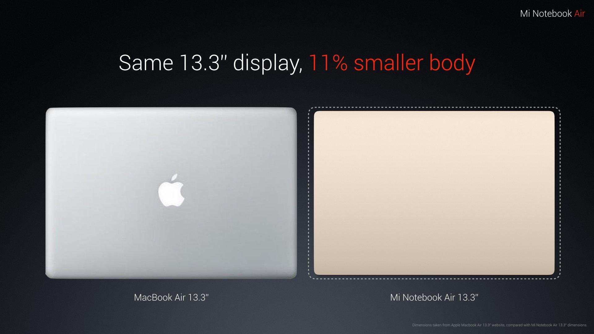 Xiaomi Mi Notebook Air vorgestellt: MacBookAirKlon, aber nur halb so