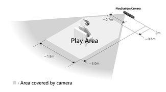PlayStation VR: Mindestens 6 Quadratmeter freier Platz erforderlich
